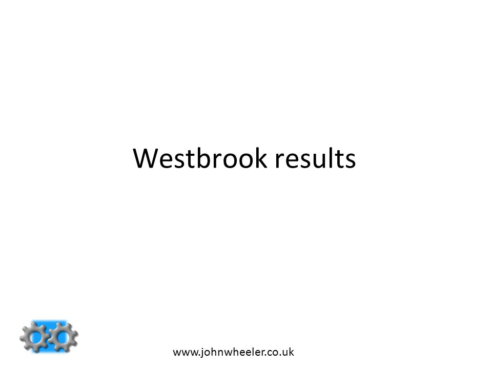 Westbrook results www.johnwheeler.co.uk