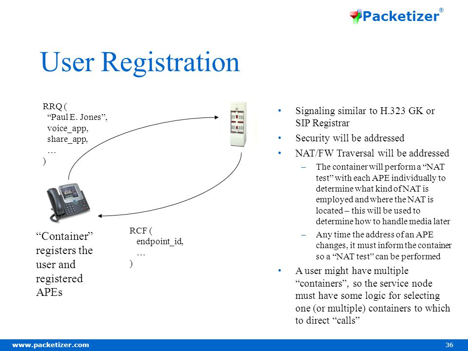 """www.packetizer.com 36 Packetizer ® User Registration RRQ ( """"Paul E. Jones"""", voice_app, share_app, … ) RCF ( endpoint_id, … ) Signaling similar to H.32"""