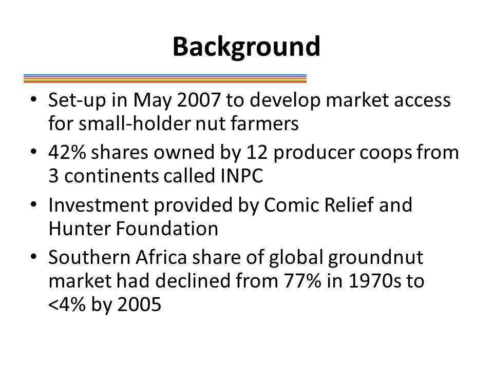 Background Set-up in May 2007 to develop market access for small-holder nut farmers 42% shares owned by 12 producer coops from 3 continents called INPC Investment provided by Comic Relief and Hunter Foundation Southern Africa share of global groundnut market had declined from 77% in 1970s to <4% by 2005