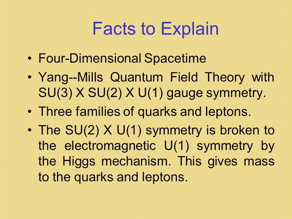 Facts to Explain Four-Dimensional Spacetime Yang--Mills Quantum Field Theory with SU(3) X SU(2) X U(1) gauge symmetry. Three families of quarks and le