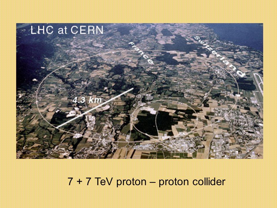 7 + 7 TeV proton – proton collider