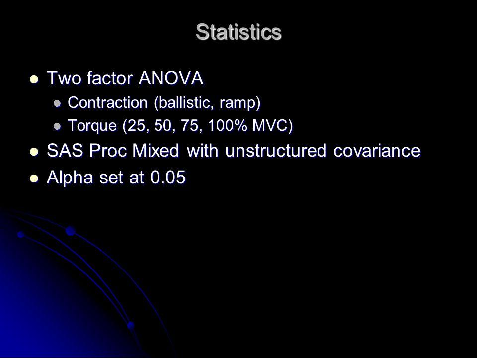 Statistics Two factor ANOVA Two factor ANOVA Contraction (ballistic, ramp) Contraction (ballistic, ramp) Torque (25, 50, 75, 100% MVC) Torque (25, 50, 75, 100% MVC) SAS Proc Mixed with unstructured covariance SAS Proc Mixed with unstructured covariance Alpha set at 0.05 Alpha set at 0.05