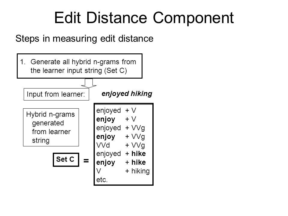 Edit Distance Component Steps in measuring edit distance 1.Generate all hybrid n-grams from the learner input string (Set C) enjoyed + V enjoy+ V enjoyed+ VVg enjoy+ VVg VVd+ VVg enjoyed+ hike enjoy+ hike V+ hiking etc.