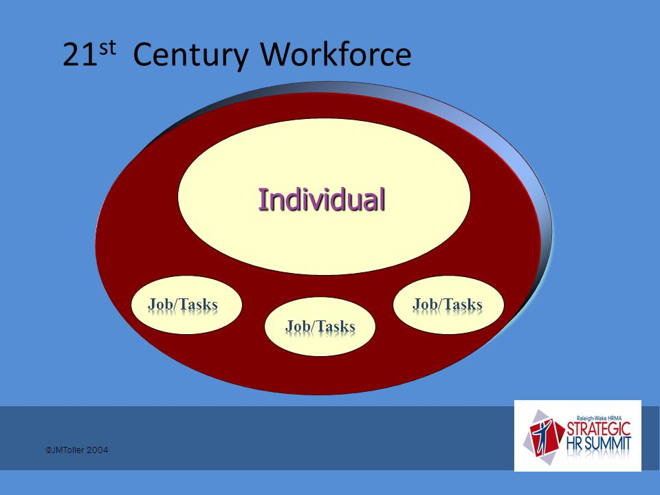 21 st Century Workforce Individual ©JMToller 2004