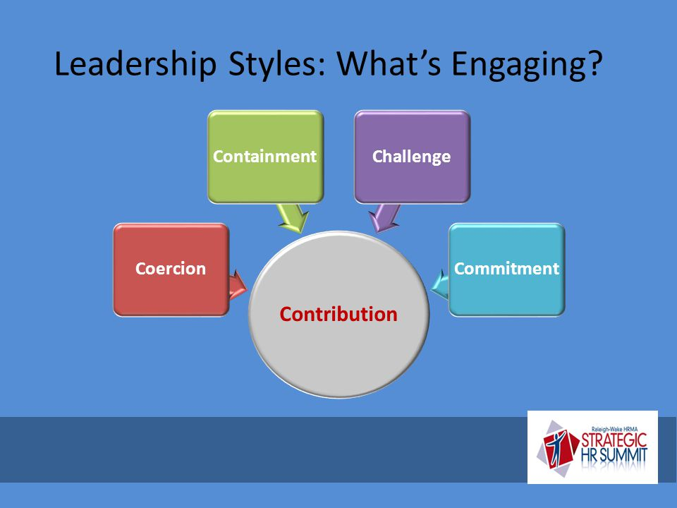 Leadership Styles: What's Engaging? Contribution CoercionContainmentChallengeCommitment