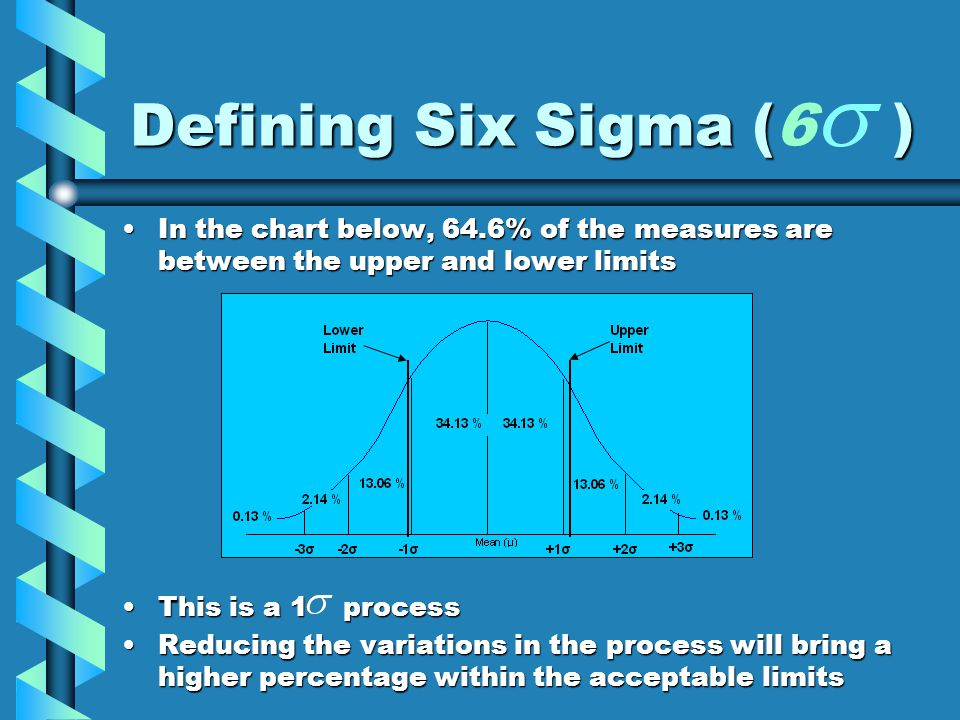 Defining Six Sigma ( ) Defining Six Sigma (6 ) In the chart below, 64.6% of the measures are between the upper and lower limitsIn the chart below, 64.