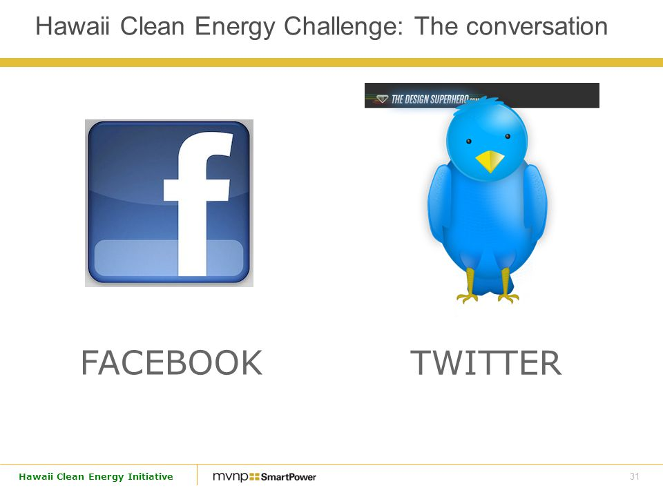 31 Hawaii Clean Energy Initiative TWITTER FACEBOOK Hawaii Clean Energy Challenge: The conversation