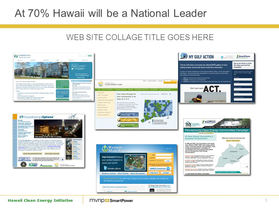 5 Hawaii Clean Energy Initiative WEB SITE COLLAGE TITLE GOES HERE At 70% Hawaii will be a National Leader