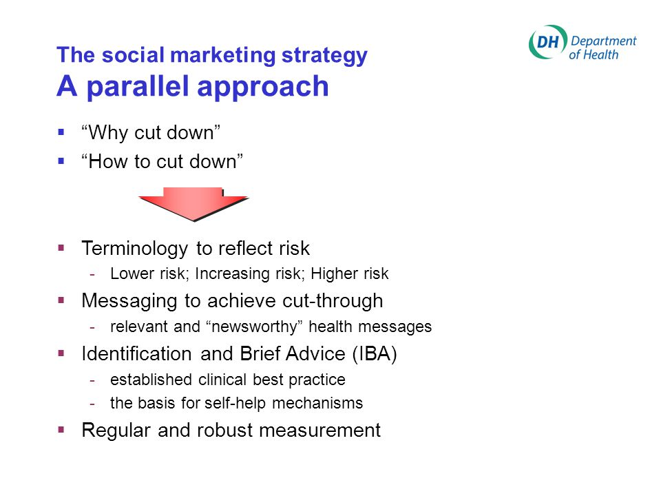 The social marketing strategy A parallel approach  Why cut down  How to cut down  Terminology to reflect risk -Lower risk; Increasing risk; Higher risk  Messaging to achieve cut-through -relevant and newsworthy health messages  Identification and Brief Advice (IBA) -established clinical best practice -the basis for self-help mechanisms  Regular and robust measurement