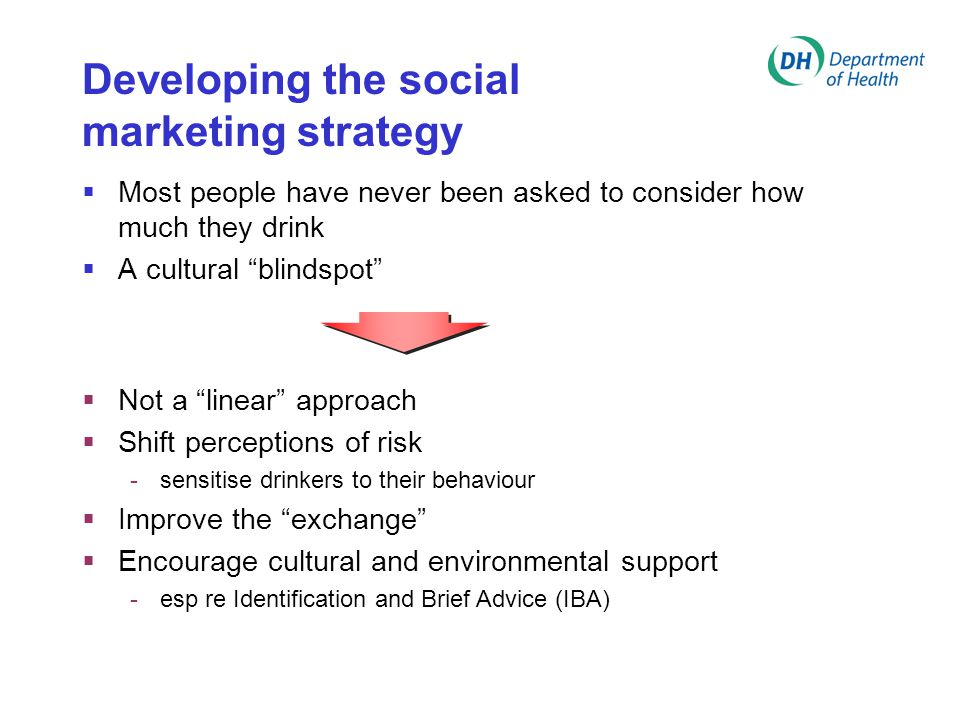 Developing the social marketing strategy  Most people have never been asked to consider how much they drink  A cultural blindspot  Not a linear approach  Shift perceptions of risk -sensitise drinkers to their behaviour  Improve the exchange  Encourage cultural and environmental support -esp re Identification and Brief Advice (IBA)
