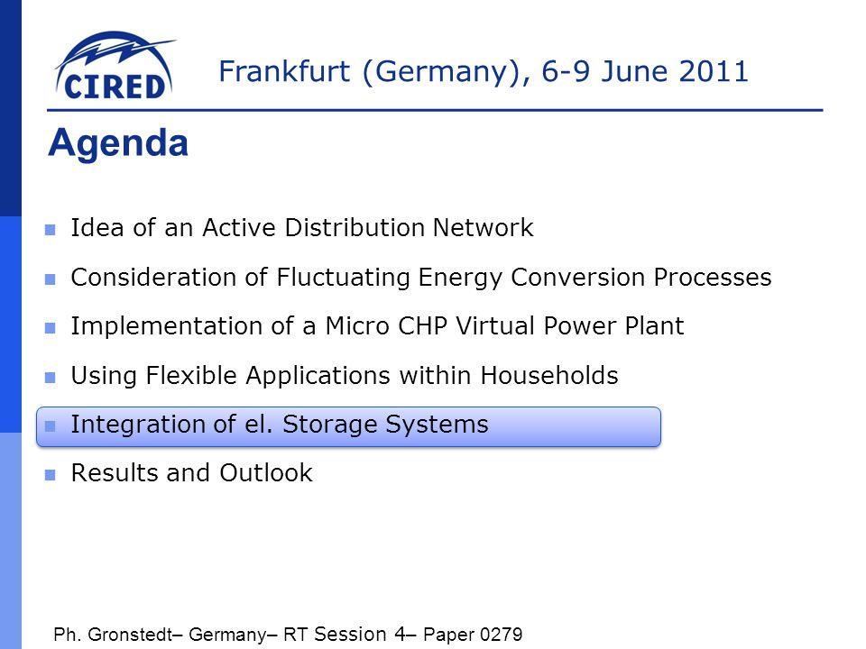 Frankfurt (Germany), 6-9 June 2011 Agenda Ph.