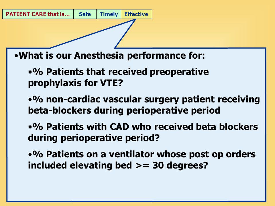Vanderbilt University Medical Center PATIENT CARE that is…TimelyEffectiveSafe What is our Anesthesia performance for: % Patients that received preoper