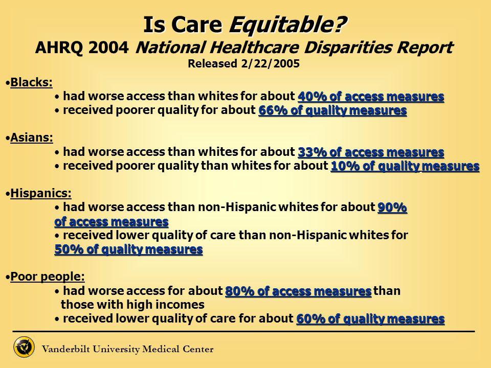 Vanderbilt University Medical Center Is Care Equitable? AHRQ 2004 National Healthcare Disparities Report Released 2/22/2005 Blacks: 40% of access meas