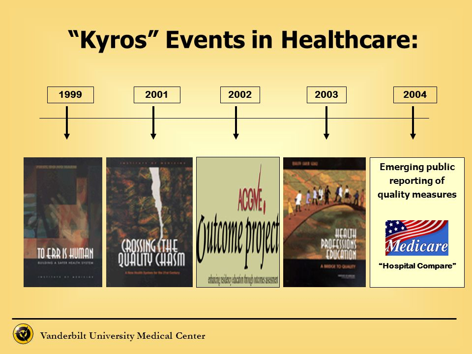 "Vanderbilt University Medical Center 19992001200220032004 Emerging public reporting of quality measures ""Hospital Compare"" ""Kyros"" Events in Healthcar"