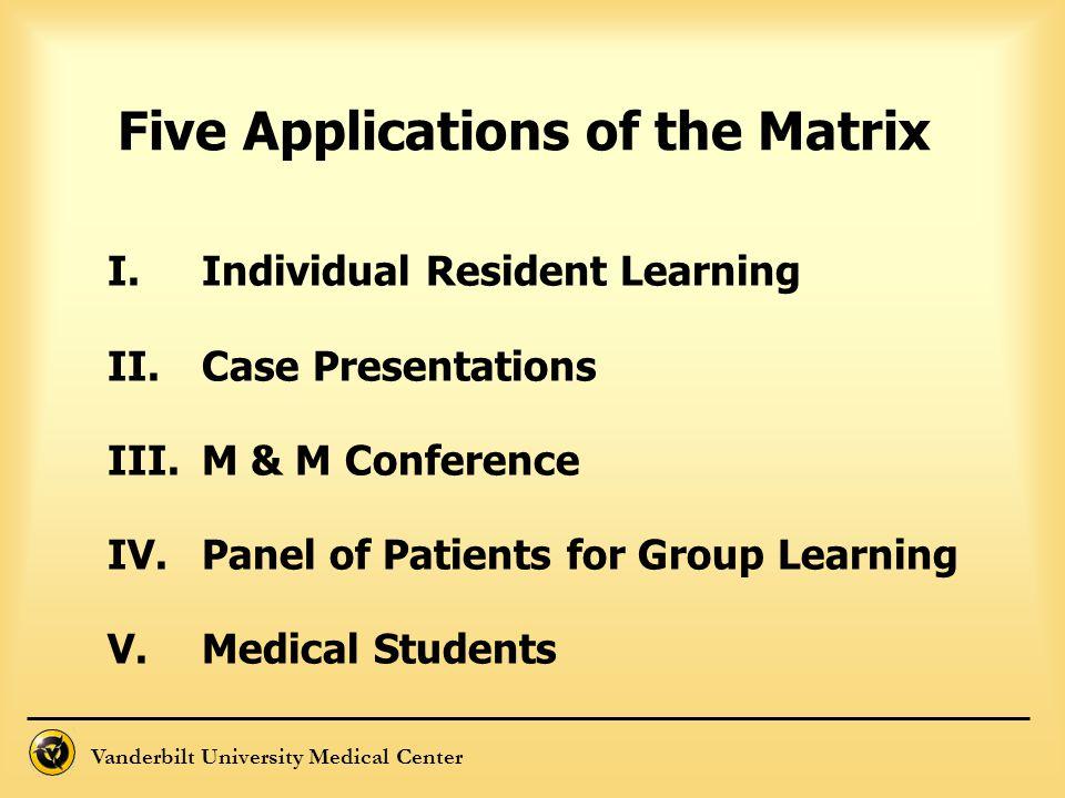 Vanderbilt University Medical Center Five Applications of the Matrix I.Individual Resident Learning II.Case Presentations III.M & M Conference IV.Pane