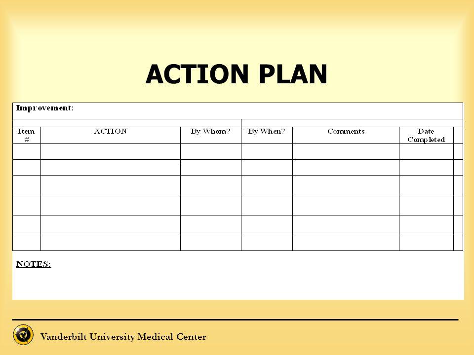 Vanderbilt University Medical Center ACTION PLAN