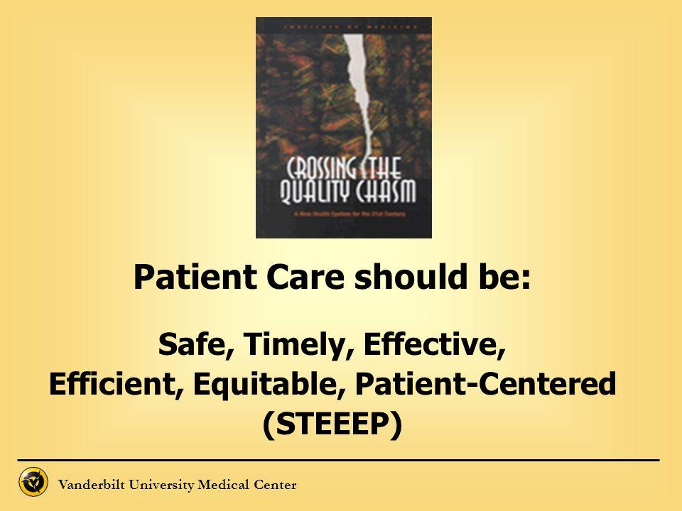 Vanderbilt University Medical Center Patient Care should be: Safe, Timely, Effective, Efficient, Equitable, Patient-Centered (STEEEP)