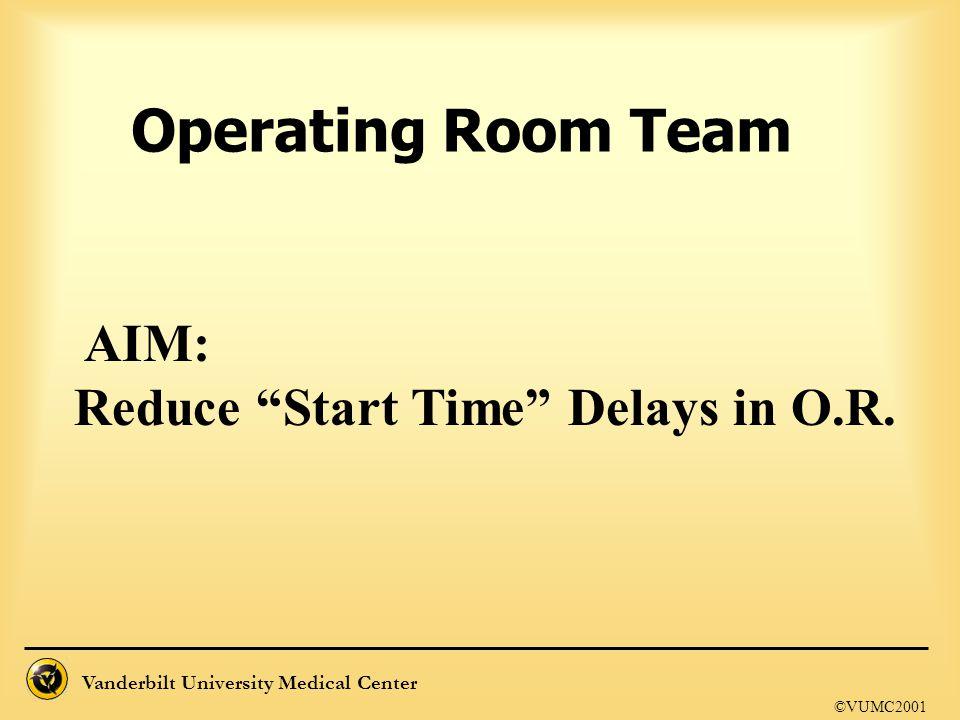 "Operating Room Team AIM: Reduce ""Start Time"" Delays in O.R. ©VUMC2001"