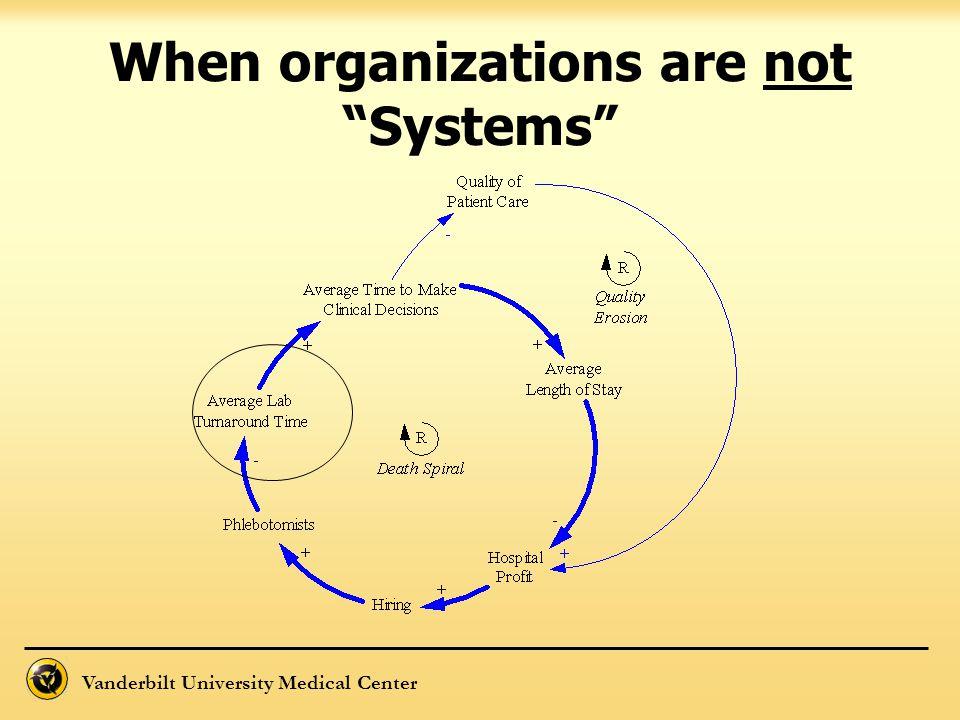 "Vanderbilt University Medical Center When organizations are not ""Systems"""