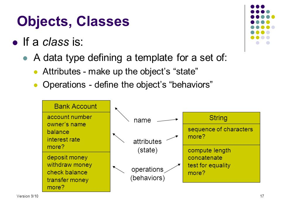 Version 9/1017 Objects, Classes If a class is: A data type defining a template for a set of: Attributes - make up the object's state Operations - define the object's behaviors deposit money withdraw money check balance transfer money more.
