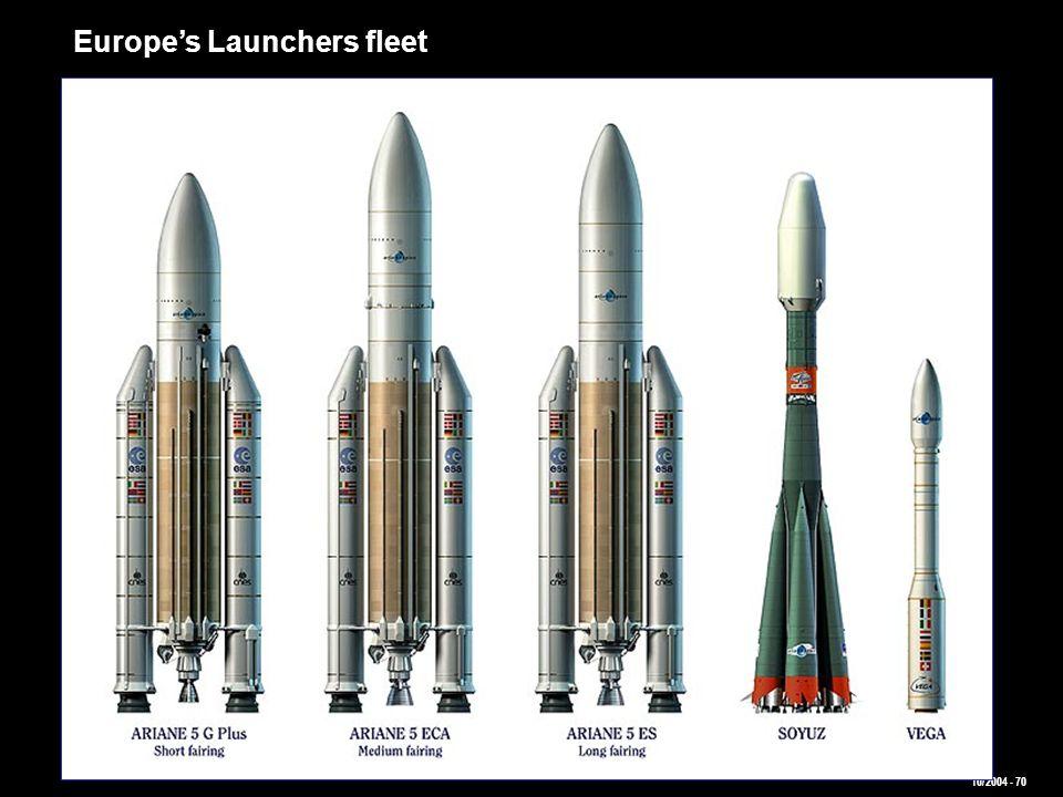 Europe's Launchers fleet 10/2004 - 70