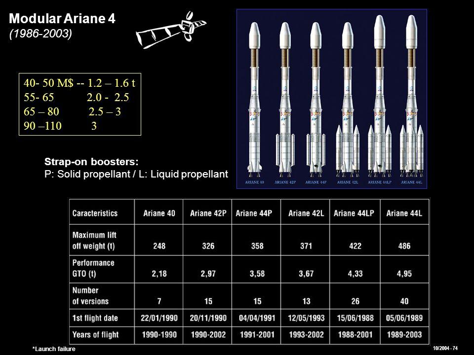 10/2004 - 74 Modular Ariane 4 (1986-2003) *Launch failure Strap-on boosters: P: Solid propellant / L: Liquid propellant 40- 50 M$ -- 1.2 – 1.6 t 55- 65 2.0 - 2.5 65 – 80 2.5 – 3 90 –110 3