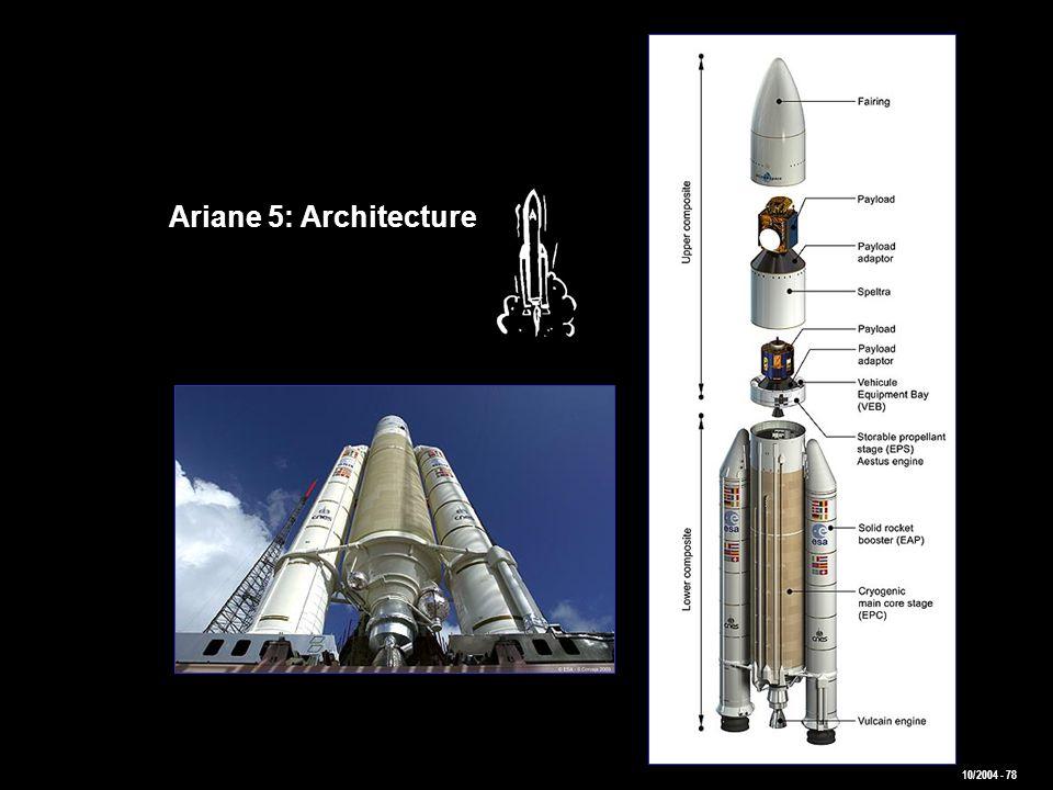 10/2004 - 78 Ariane 5: Architecture