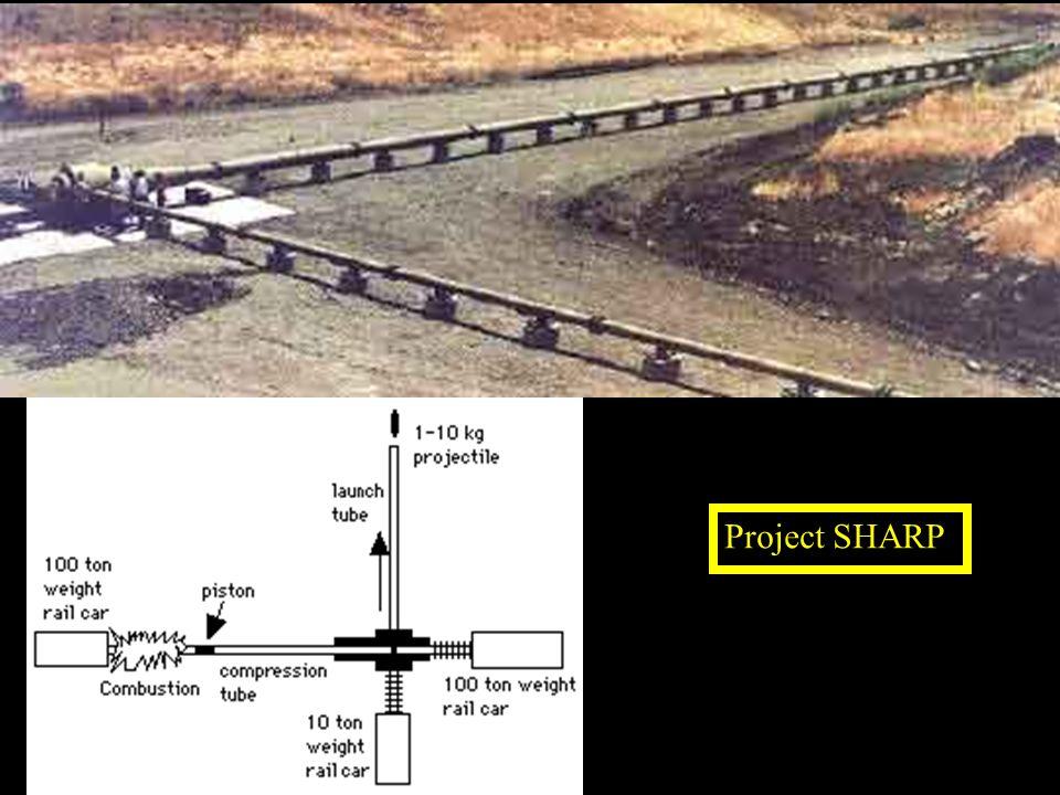 Project SHARP
