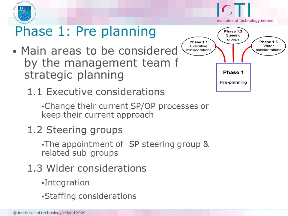 © institutes of technology ireland 2009 Phase 1: Pre planning  Main areas to be considered by the management team for strategic planning 1.1 Executiv