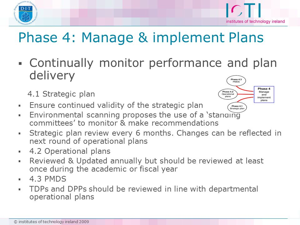 © institutes of technology ireland 2009 Phase 4: Manage & implement Plans  Continually monitor performance and plan delivery 4.1 Strategic plan  Ens