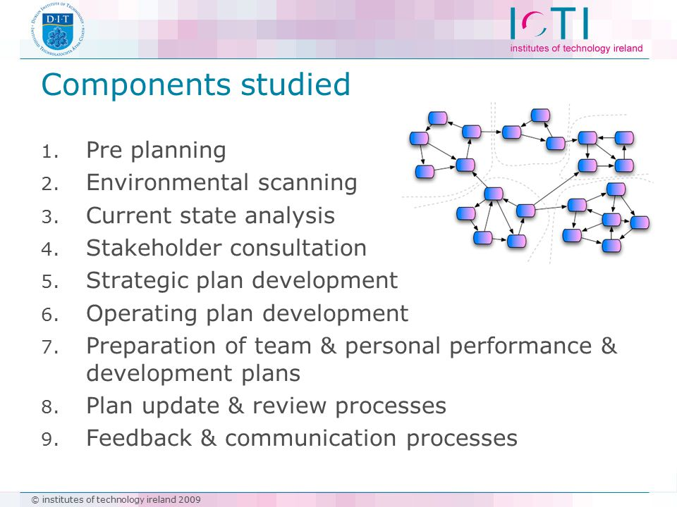 © institutes of technology ireland 2009 Components studied 1. Pre planning 2. Environmental scanning 3. Current state analysis 4. Stakeholder consulta