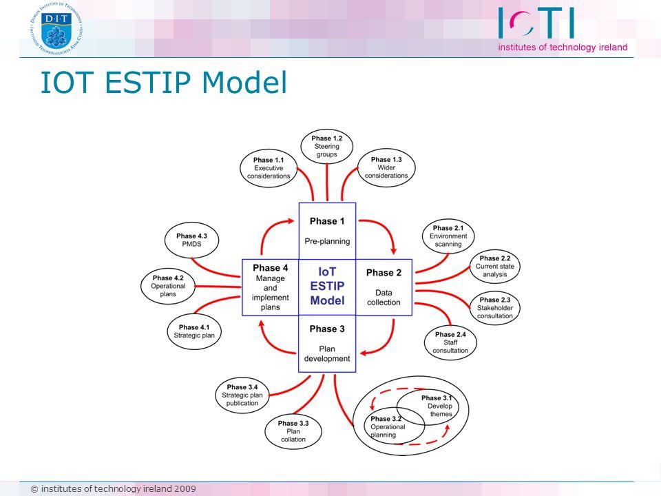 © institutes of technology ireland 2009 IOT ESTIP Model
