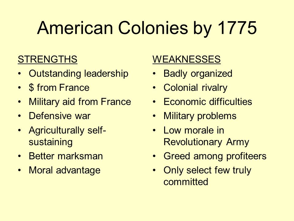 American Colonies by 1775 STRENGTHS Outstanding leadership $ from France Military aid from France Defensive war Agriculturally self- sustaining Better