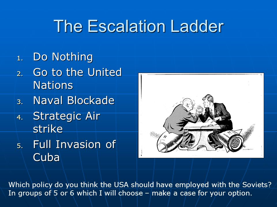 The Escalation Ladder 1.Do Nothing 2. Go to the United Nations 3.