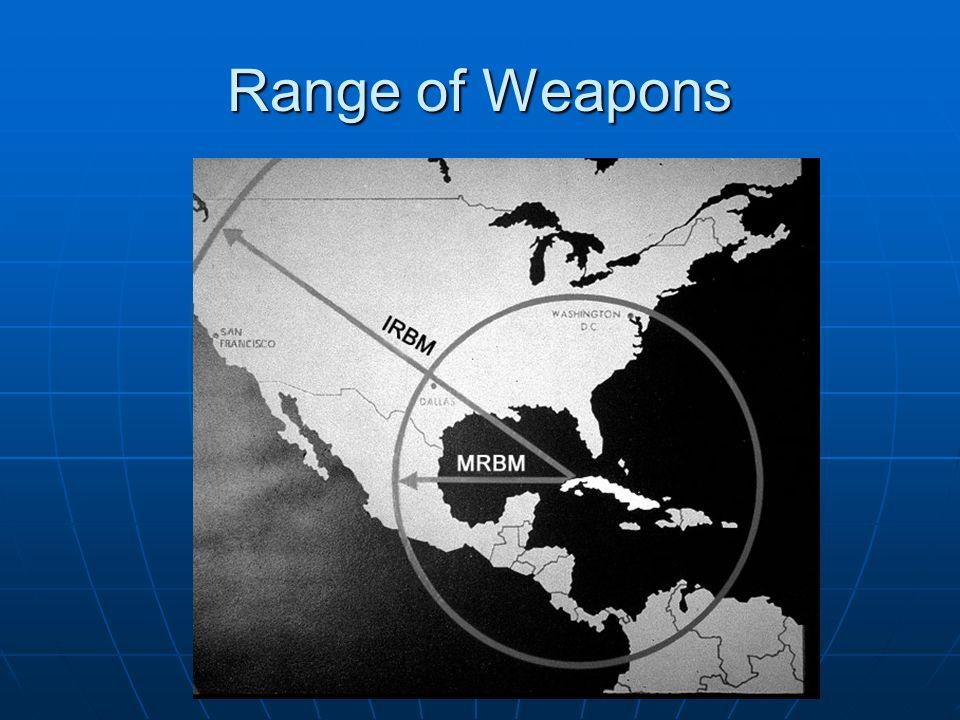 Range of Weapons