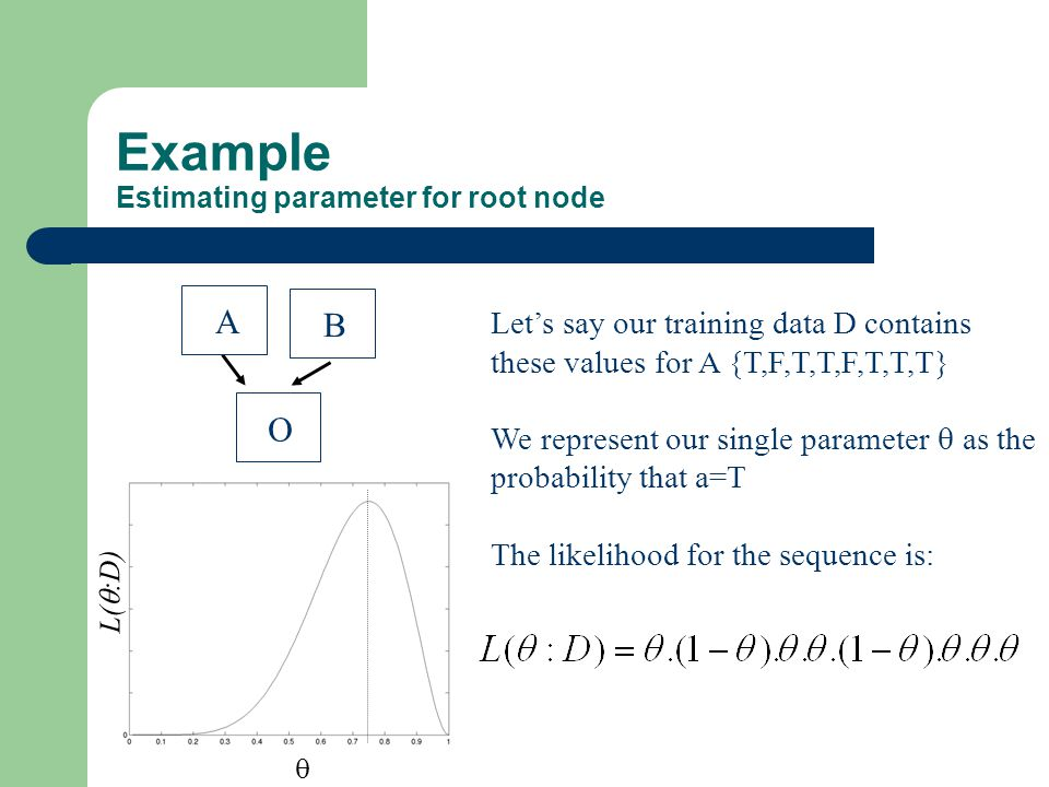 Example Estimating parameter for root node Let's say our training data D contains these values for A {T,F,T,T,F,T,T,T} We represent our single parameter  as the probability that a=T The likelihood for the sequence is:  L(  :D) A B O