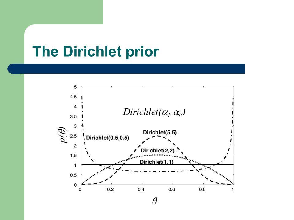 The Dirichlet prior  p(  ) Dirichlet(  T,  F )