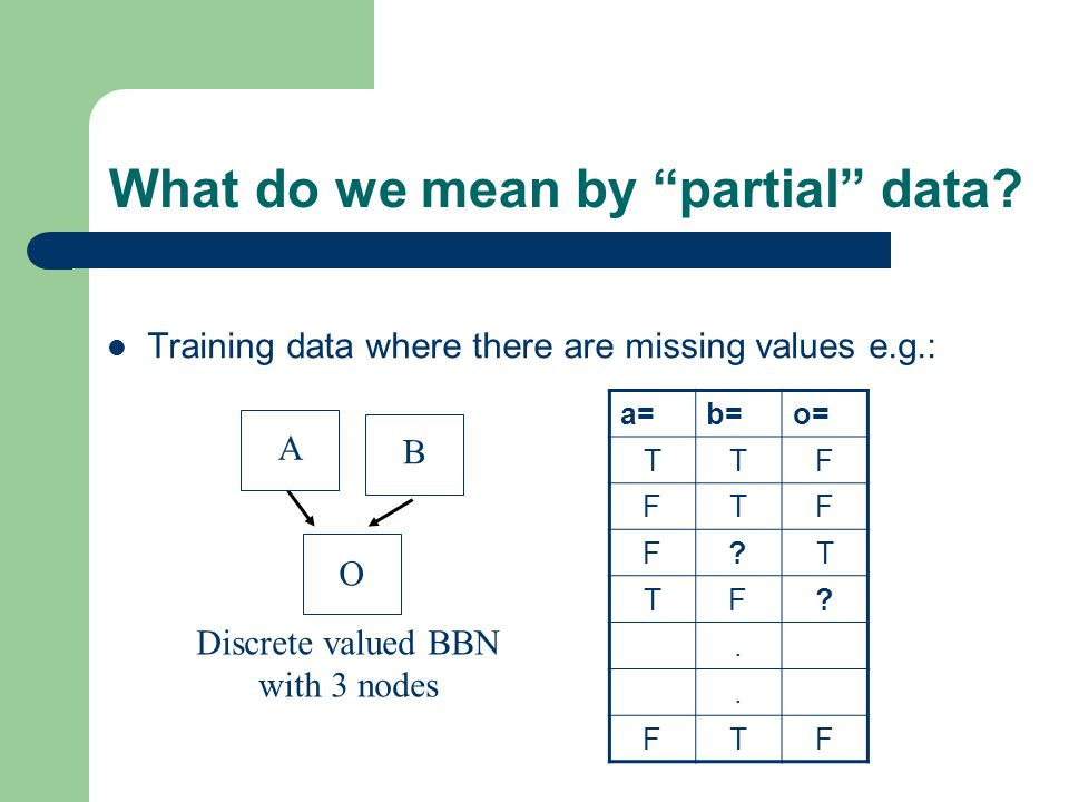 What do we mean by partial data.