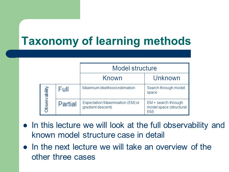 Taxonomy of learning methods Model structure KnownUnknown Full Maximum likelihood estimationSearch through model space Partial Expectation Maximisation (EM) or gradient descent( EM + search through model space (structural EM) Observability In this lecture we will look at the full observability and known model structure case in detail In the next lecture we will take an overview of the other three cases