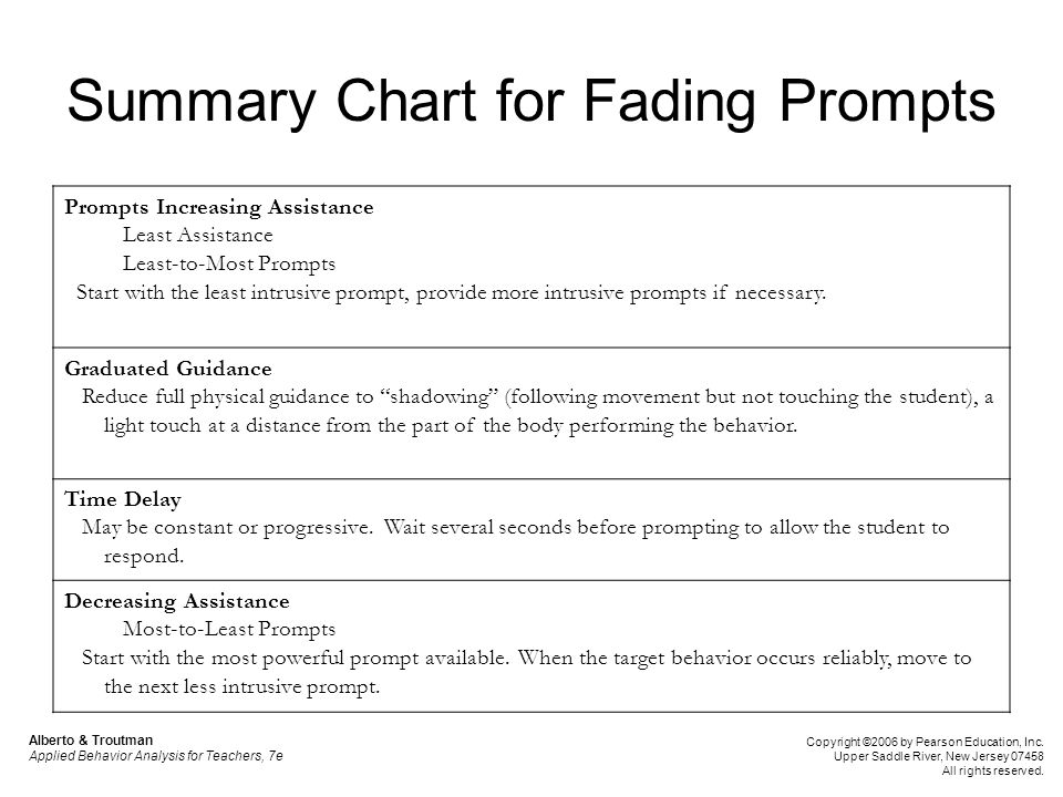 Summary Chart for Fading Prompts Prompts Increasing Assistance Least Assistance Least-to-Most Prompts Start with the least intrusive prompt, provide m
