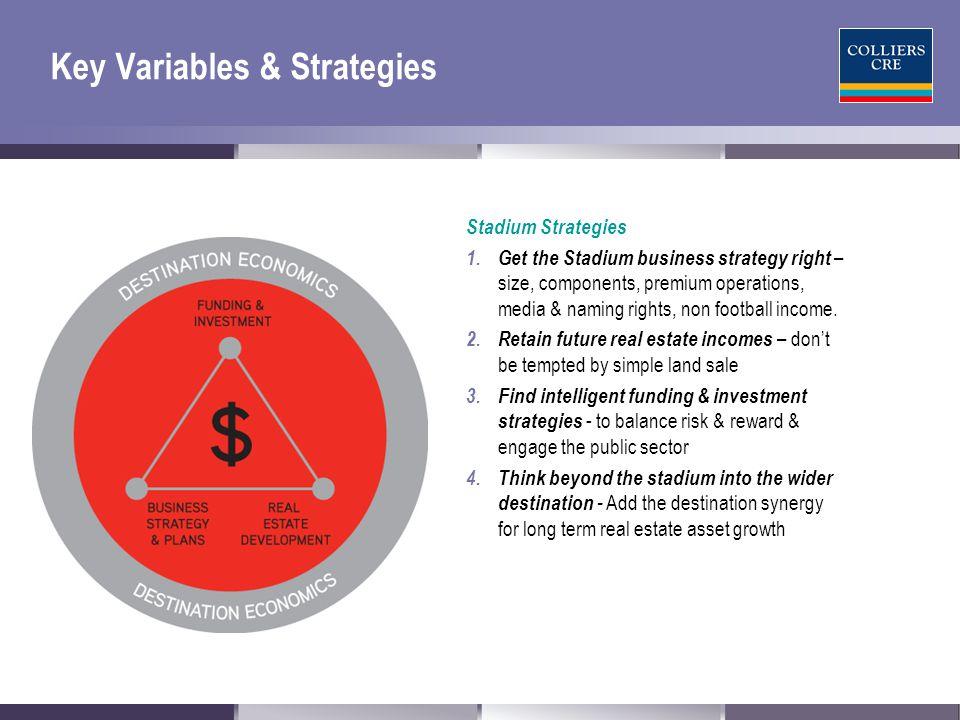 Key Variables & Strategies Stadium Strategies 1.