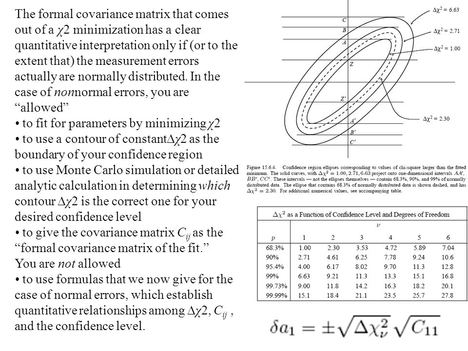 The formal covariance matrix that comes out of a χ2 minimization has a clear quantitative interpretation only if (or to the extent that) the measureme