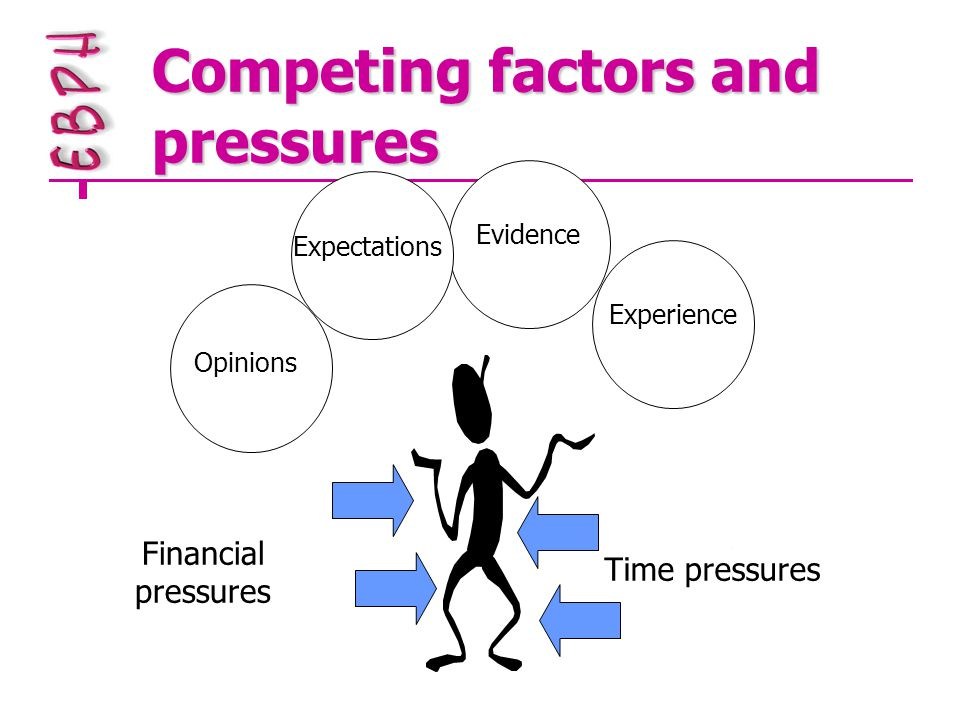 ExperienceEvidence Opinions Competing factors and pressures Financial pressures Time pressures Expectations