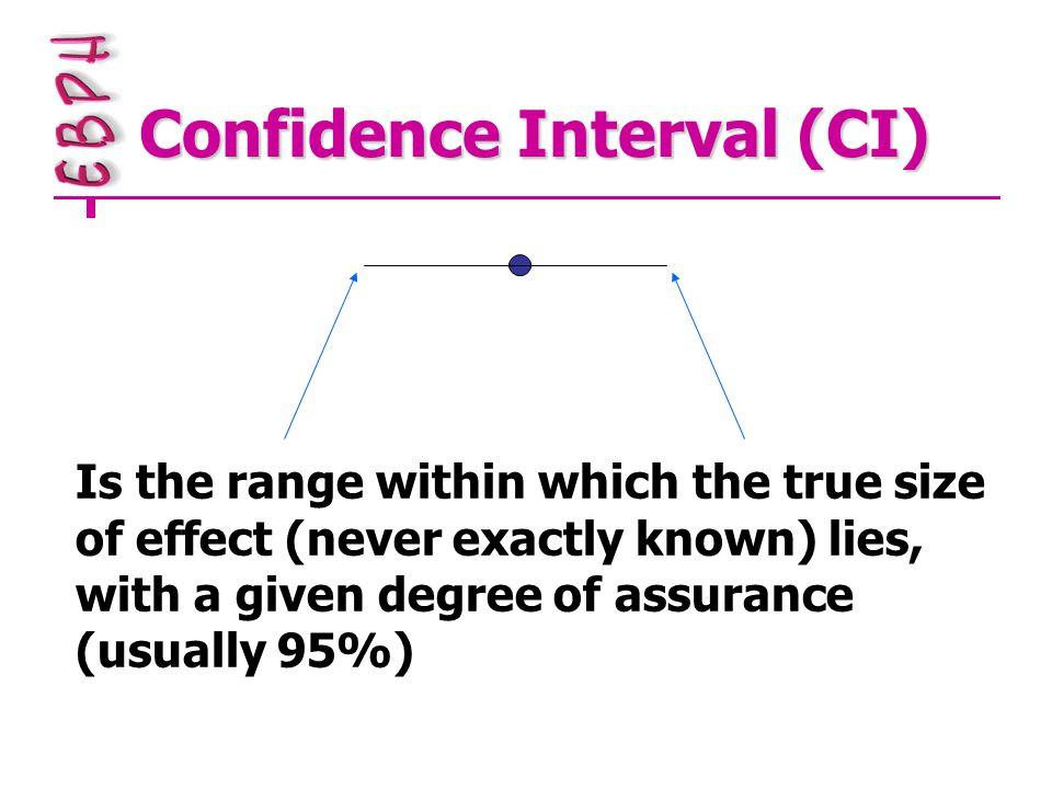Confidence Interval (CI) Is the range within which the true size of effect (never exactly known) lies, with a given degree of assurance (usually 95%)