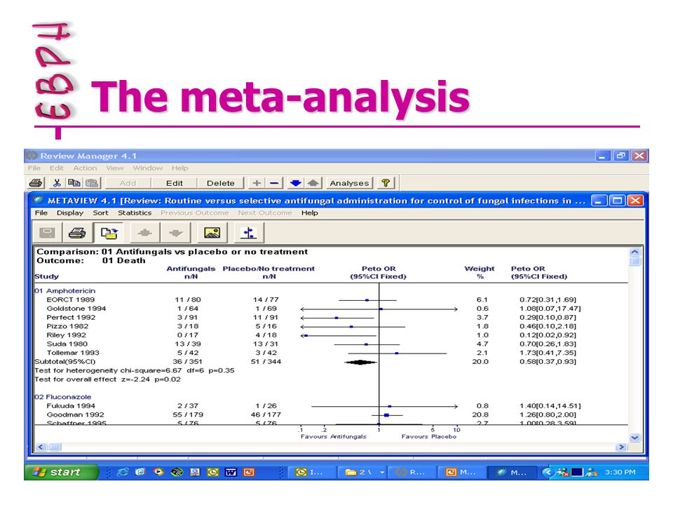 The meta-analysis