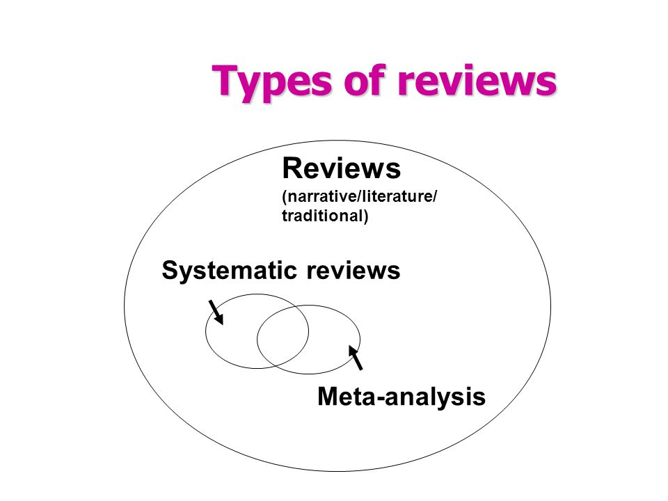 Narrative reviews Usually written by experts in the field Use informal and subjective methods to collect and interpret information Usually narrative summaries of the evidence Read: Klassen et al.