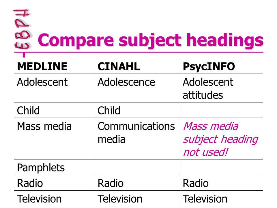 Compare subject headings MEDLINECINAHLPsycINFO AdolescentAdolescenceAdolescent attitudes Child Mass mediaCommunications media Mass media subject headi