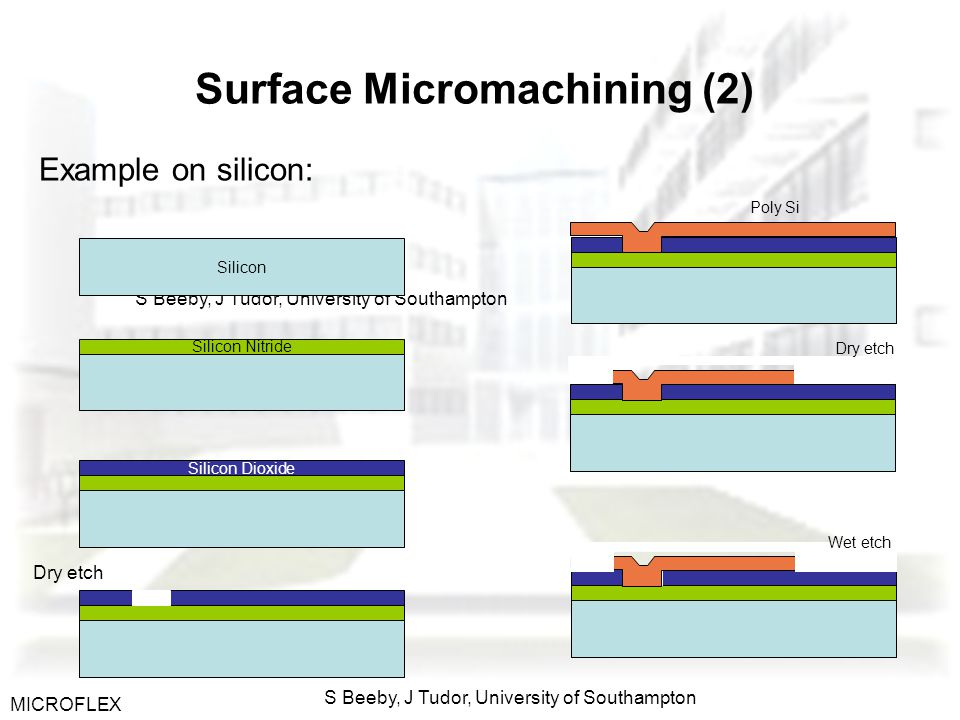MICROFLEX S Beeby, J Tudor, University of Southampton Surface Micromachining (2) Silicon Silicon Nitride Silicon Dioxide Dry etch Poly Si Dry etch Wet etch Example on silicon: