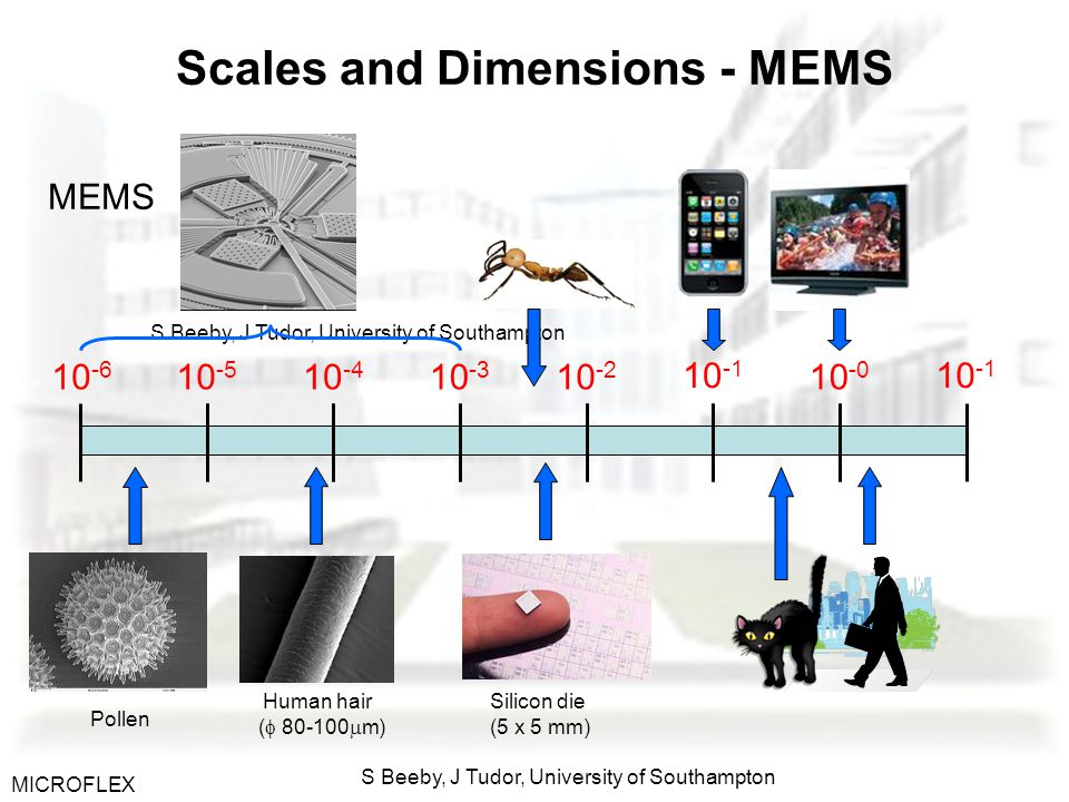 MICROFLEX S Beeby, J Tudor, University of Southampton Scales and Dimensions - MEMS 10 -6 10 -5 10 -4 10 -3 10 -2 10 -1 10 -0 10 -1 Human hair (  80-1