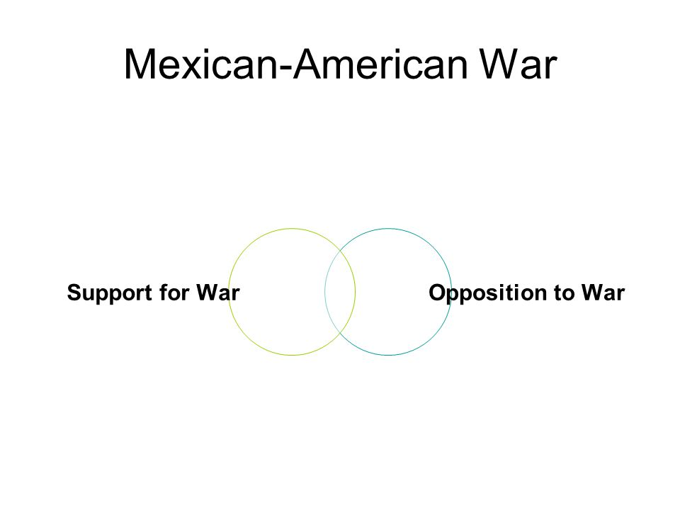 Mexican-American War Support for War Opposition to War